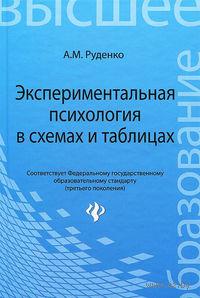Экспериментальная психология. Андрей Руденко