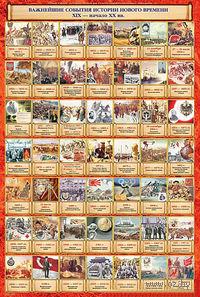 Важнейшие события истории нового времени. XIХ - начало XХ вв. Плакат