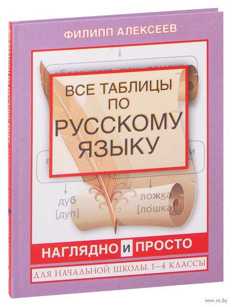 Все таблицы по русскому языку для начальной школы. 1-4 классы — фото, картинка