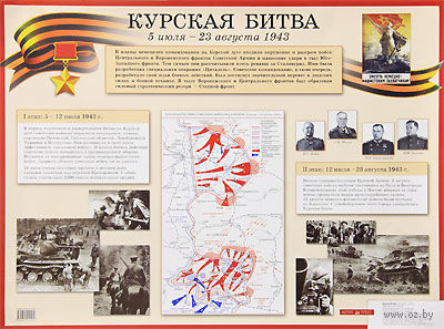 Курская битва. Плакат. Елена Пудовина