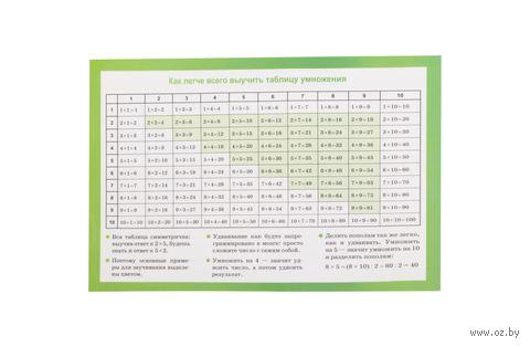 Таблица умножения. Арифметические действия и их свойства