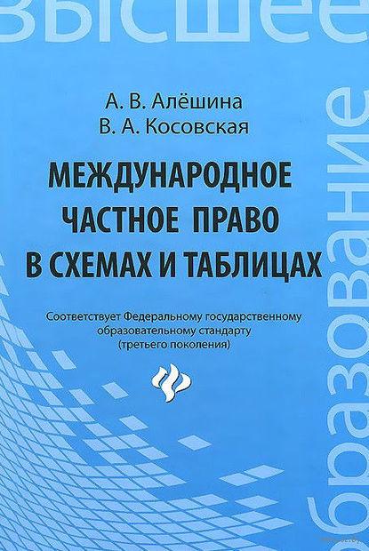 Международное частное право в схемах и таблицах. Александра Алешина, Виктория Косовская