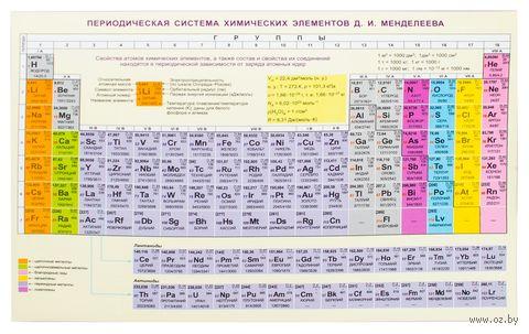 Справочные материалы: Периодическая система химических элементов Д. И. Менделеева. Конфигурации, свойства атомов — фото, картинка