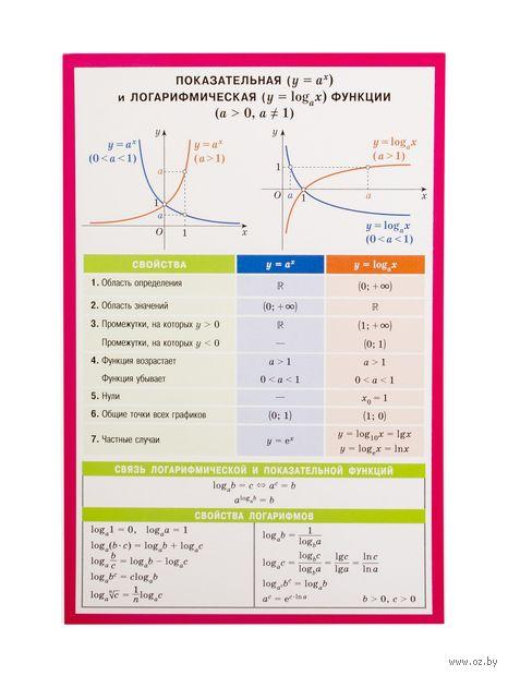 Показательная и логарифмическая функции. Наглядно-раздаточное пособие